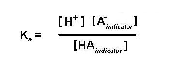 the determination of acid constant ka Acids and bases – pka, equilibrium constant and logs the constant for this equilibium (the acid dissociation constant, ka) tells us the position of the.